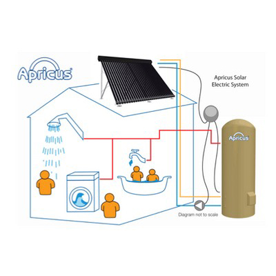 Apricus Evacuated Tube Solar Hot Water (Glass Lined Tank & Electric Boost)